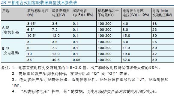阻容吸收器参数表