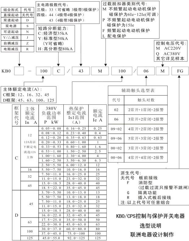 KBO选型表