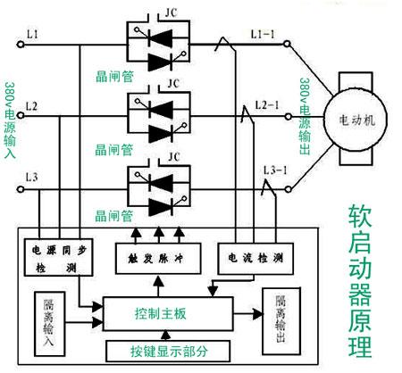 软启动器原理图