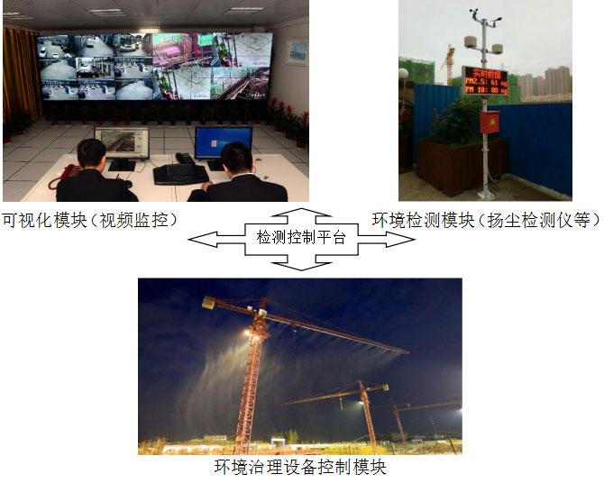噪音扬尘在线监测系统设备