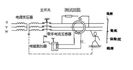 零序电流互感器的功能和原理