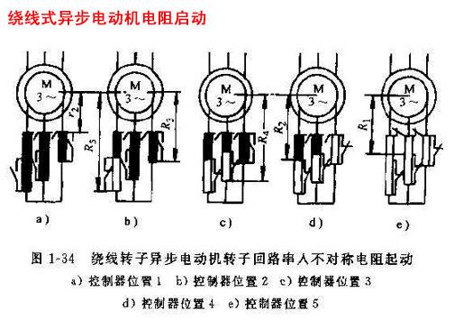 绕线式异步电动机电阻启动图