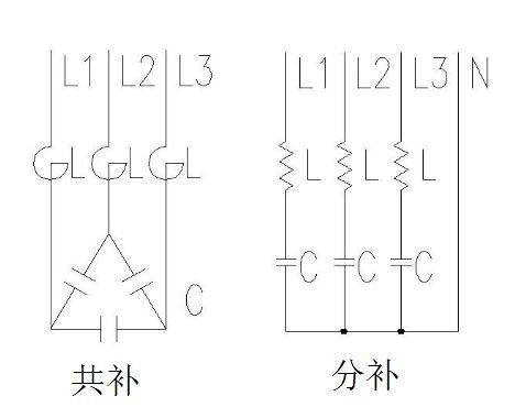 而单相电容器通常只有2个接线端子,对应电网中的a+l或b+l或c+l,与电网