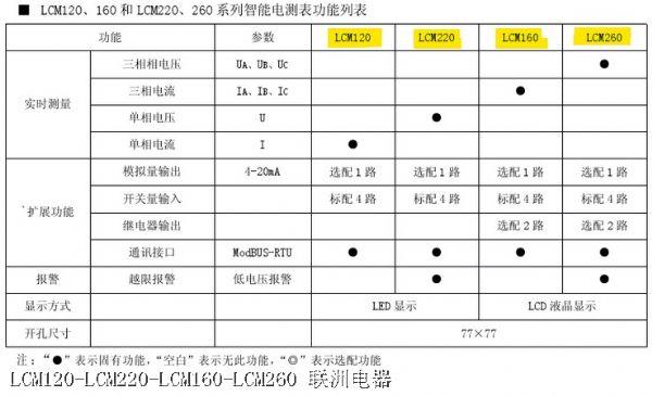 LCM120-LCM220-LCM160-LCM260